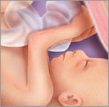 Hamilelik 27.hafta